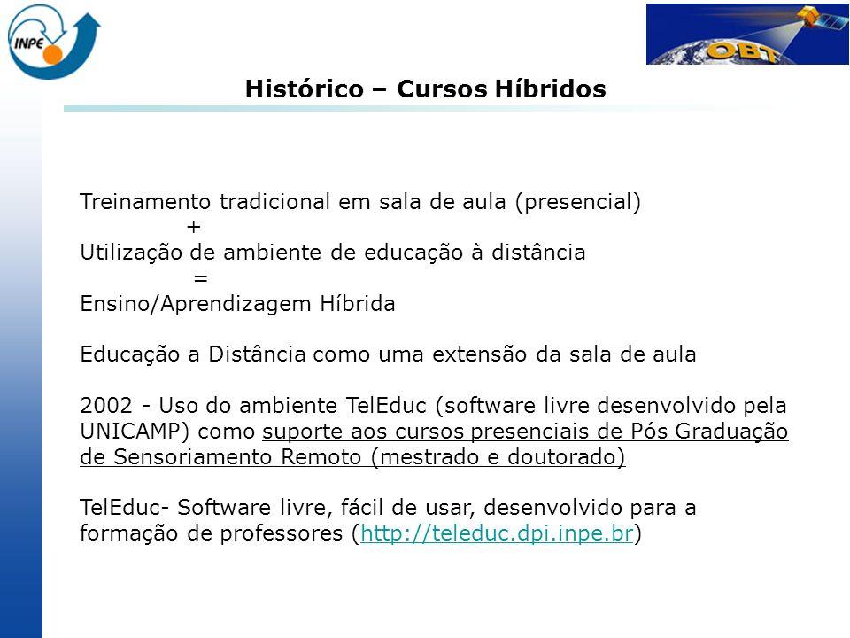 Expansão no Brasil e no mundo favorecida pelas demandas educativas e pelo desenvolvimento das tecnologias da informação.