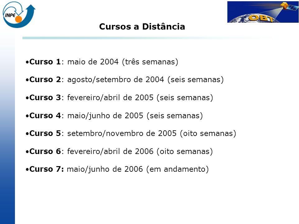 Softwares: TelEduc e SPRING (http://www.dpi.inpe.br/spring) Imagens: CBERS, LANDSAT, MOSAICO LANDSAT CD educacional - Aplicações para a Preservação, Conservação e Desenvolvimento Sustentável da Amazônia, Nelson Dias et al., 2003.