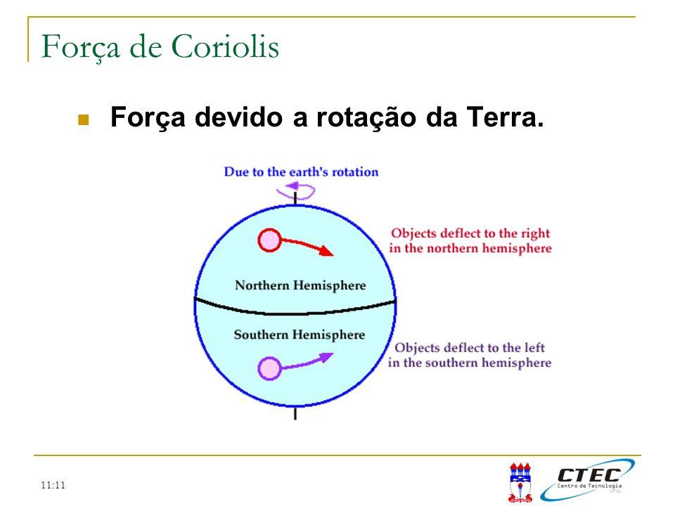 11:11 Força de Coriolis Força devido a rotação da Terra.