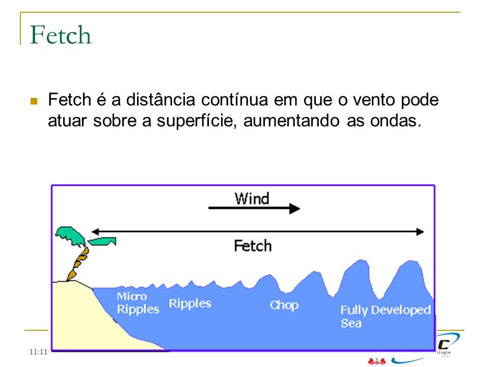 11:11 Fetch Fetch é a distância contínua em que o vento pode atuar sobre a superfície, aumentando as ondas.