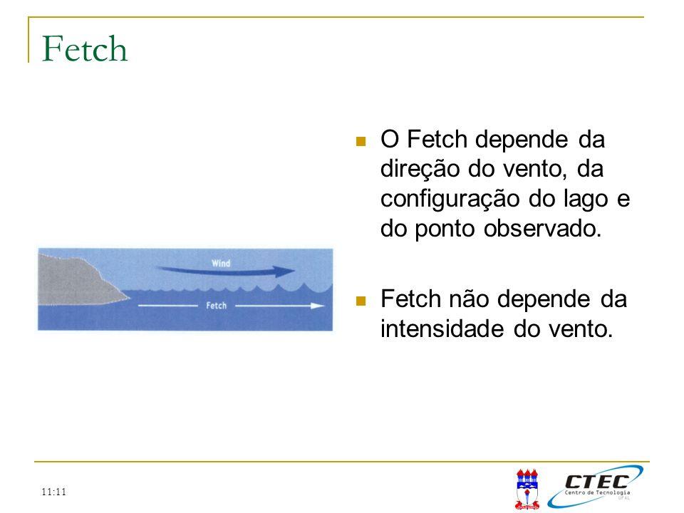 11:11 Fetch O Fetch depende da direção do vento, da configuração do lago e do ponto observado. Fetch não depende da intensidade do vento.