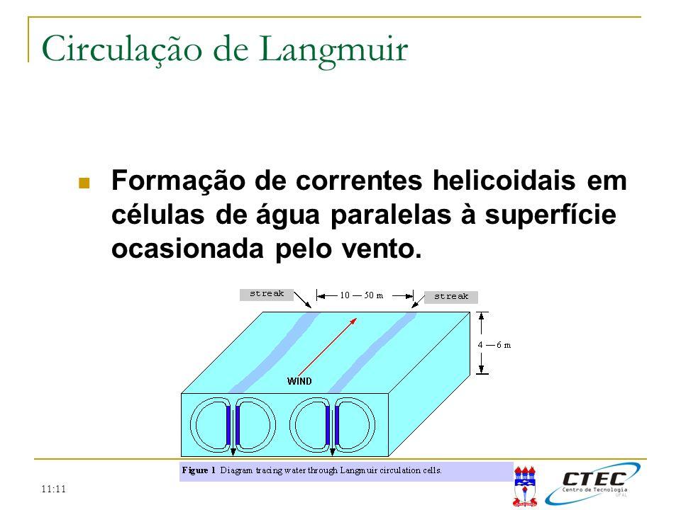 11:11 Circulação de Langmuir Formação de correntes helicoidais em células de água paralelas à superfície ocasionada pelo vento.