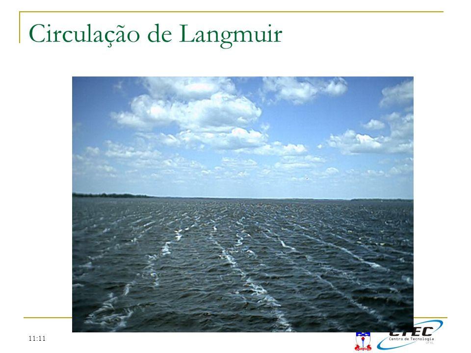11:11 Circulação de Langmuir