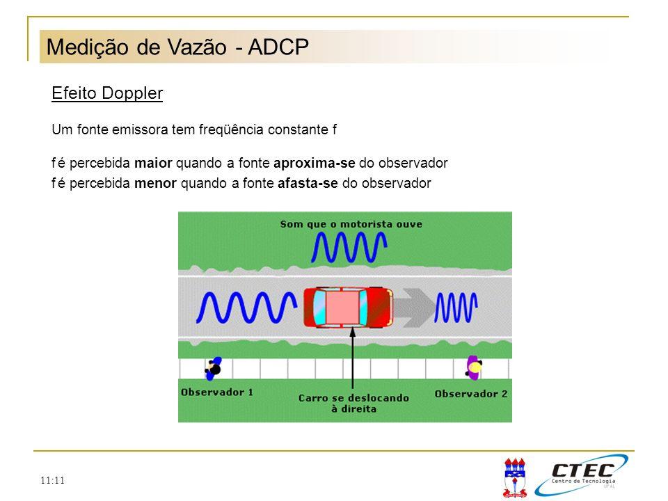 11:11 Medição de Vazão - ADCP Efeito Doppler Um fonte emissora tem freqüência constante f f é percebida maior quando a fonte aproxima-se do observador