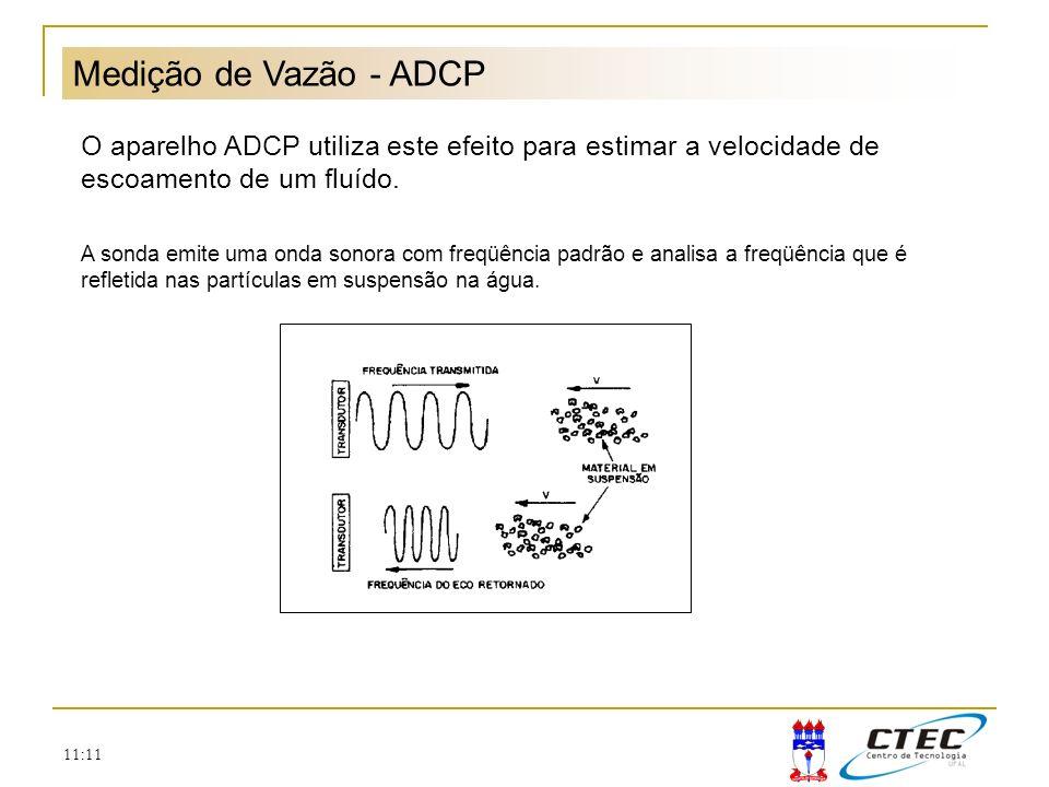 11:11 Medição de Vazão - ADCP O aparelho ADCP utiliza este efeito para estimar a velocidade de escoamento de um fluído. A sonda emite uma onda sonora