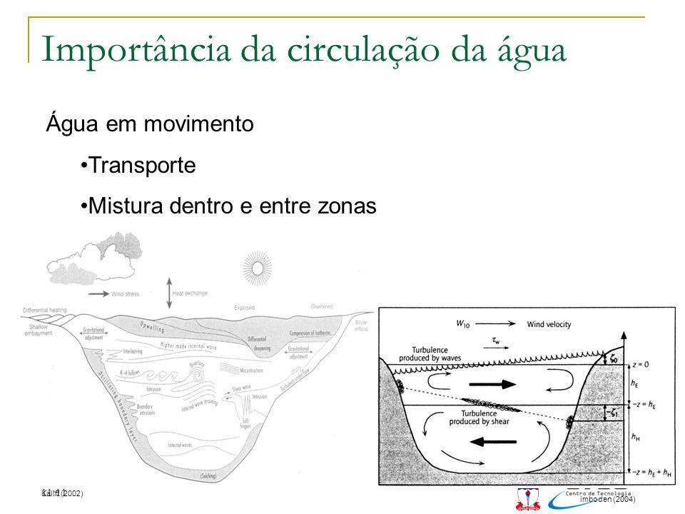 11:11 Água em movimento Transporte Mistura dentro e entre zonas imboden (2004) Kallff (2002) Importância da circulação da água