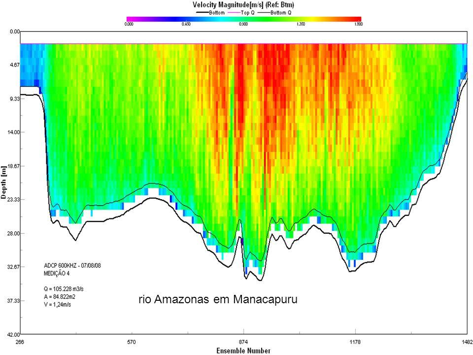 11:11 rio Amazonas em Manacapuru