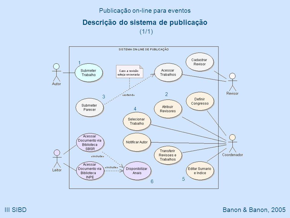 Publicação on-line para eventos III SIBD Banon & Banon, 2005 Descrição do sistema de publicação (1/1) 1 2 3 4 5 6