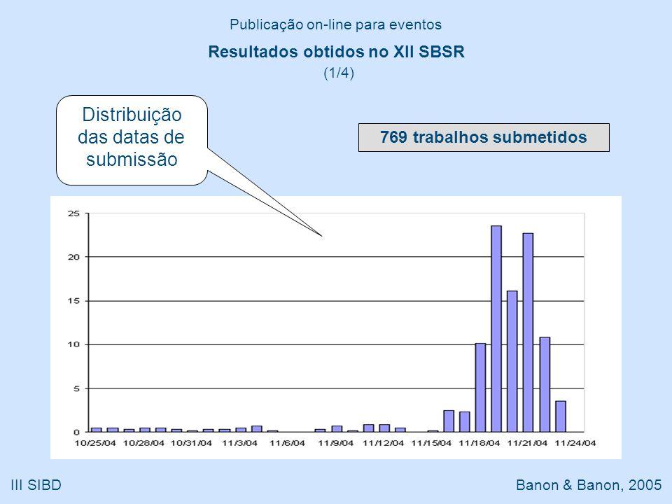 Publicação on-line para eventos III SIBD Banon & Banon, 2005 Resultados obtidos no XII SBSR (1/4) 769 trabalhos submetidos Distribuição das datas de submissão