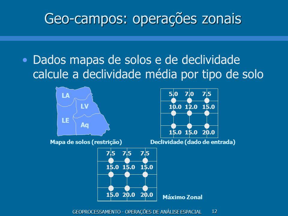 GEOPROCESSAMENTO - OPERAÇÕES DE ANÁLISE ESPACIAL 12 Geo-campos: operações zonais Dados mapas de solos e de declividade calcule a declividade média por