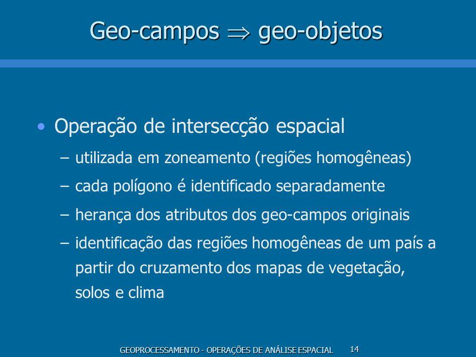 GEOPROCESSAMENTO - OPERAÇÕES DE ANÁLISE ESPACIAL 14 Geo-campos geo-objetos Operação de intersecção espacial –utilizada em zoneamento (regiões homogêne