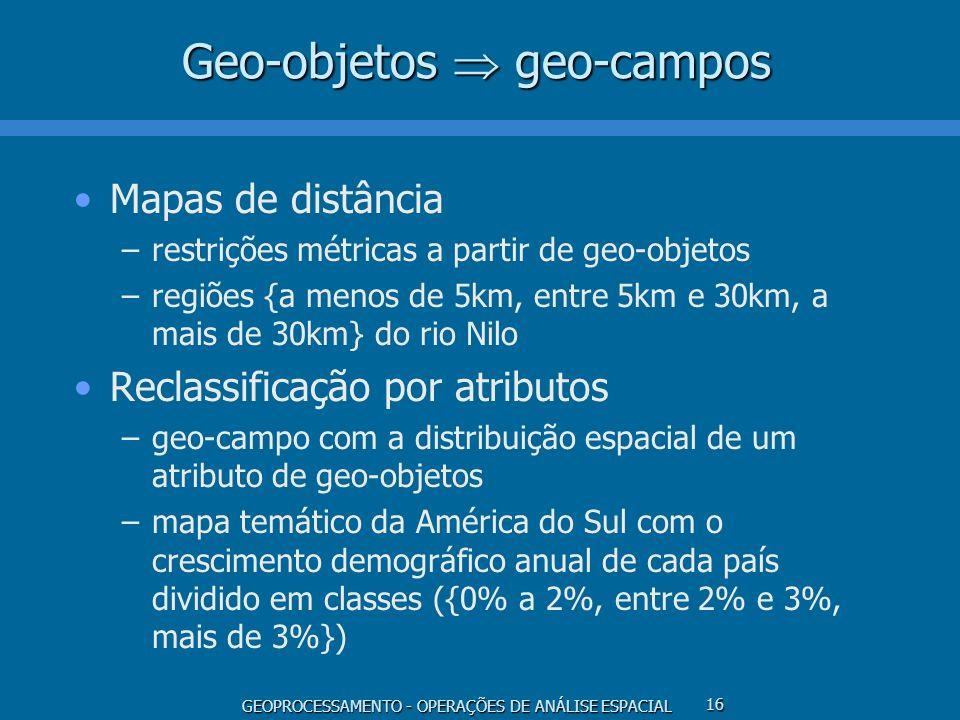 GEOPROCESSAMENTO - OPERAÇÕES DE ANÁLISE ESPACIAL 16 Geo-objetos geo-campos Mapas de distância –restrições métricas a partir de geo-objetos –regiões {a