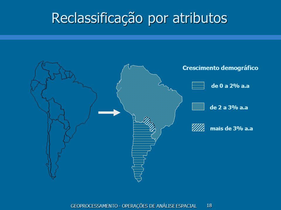 GEOPROCESSAMENTO - OPERAÇÕES DE ANÁLISE ESPACIAL 18 Reclassificação por atributos Crescimento demográfico de 0 a 2% a.a de 2 a 3% a.a mais de 3% a.a