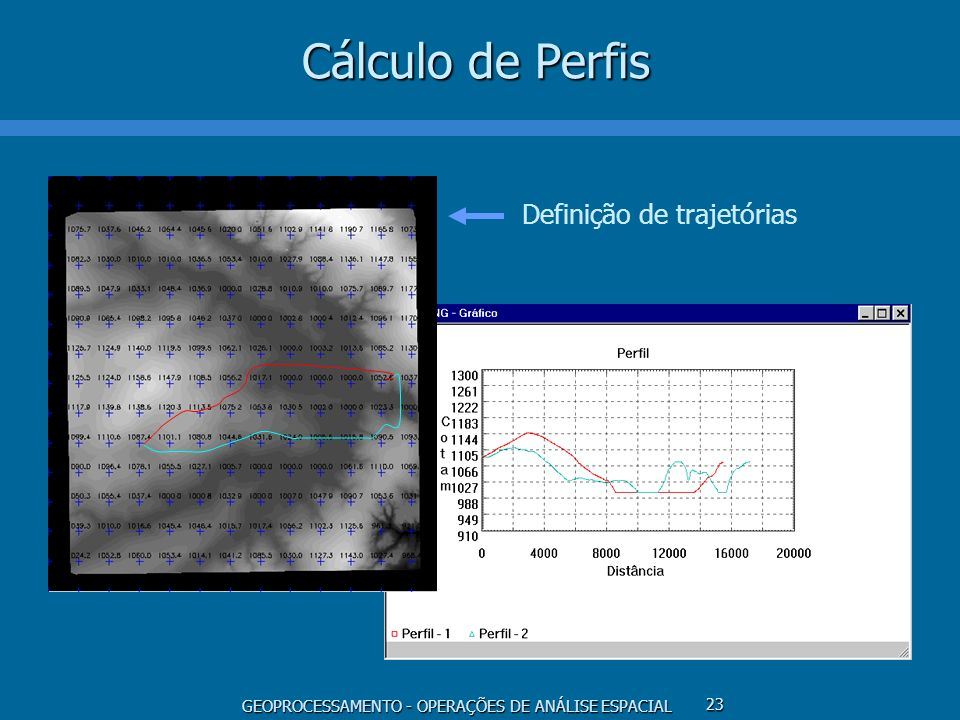 GEOPROCESSAMENTO - OPERAÇÕES DE ANÁLISE ESPACIAL 23 Cálculo de Perfis Definição de trajetórias