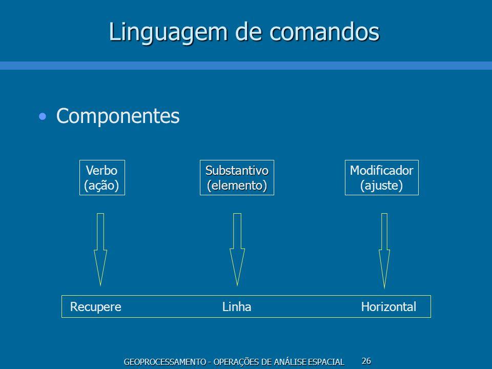 GEOPROCESSAMENTO - OPERAÇÕES DE ANÁLISE ESPACIAL 26 Linguagem de comandos Componentes Substantivo(elemento) Verbo (ação) Modificador (ajuste) Recupere