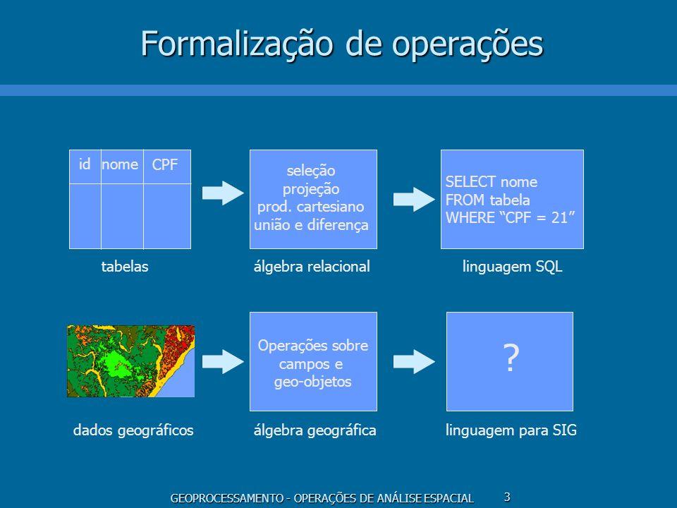 GEOPROCESSAMENTO - OPERAÇÕES DE ANÁLISE ESPACIAL 3 Formalização de operações idnomeCPF seleção projeção prod. cartesiano união e diferença SELECT nome