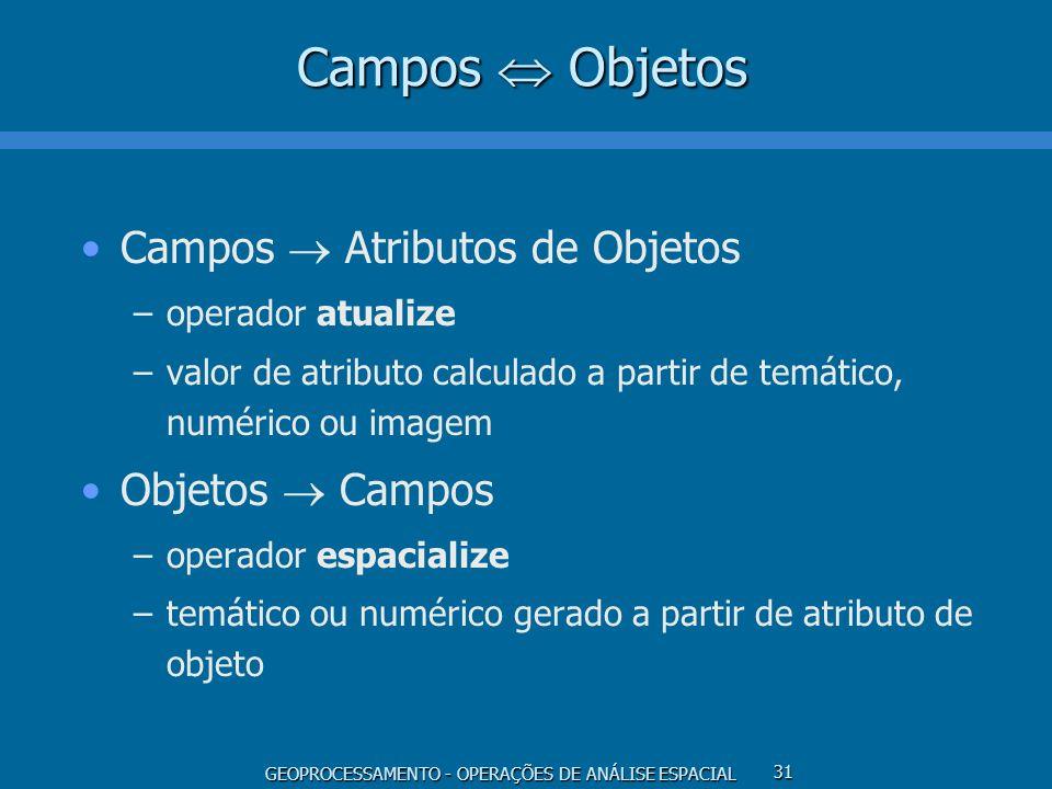 GEOPROCESSAMENTO - OPERAÇÕES DE ANÁLISE ESPACIAL 31 Campos Objetos Campos Atributos de Objetos –operador atualize –valor de atributo calculado a parti