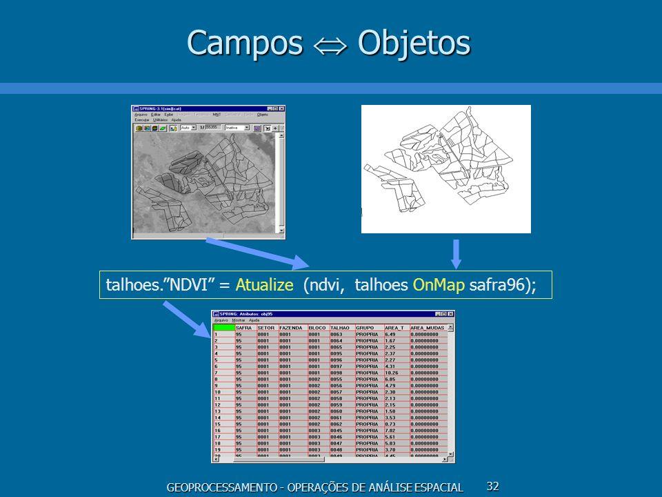 GEOPROCESSAMENTO - OPERAÇÕES DE ANÁLISE ESPACIAL 32 Campos Objetos talhoes.NDVI = Atualize (ndvi, talhoes OnMap safra96);