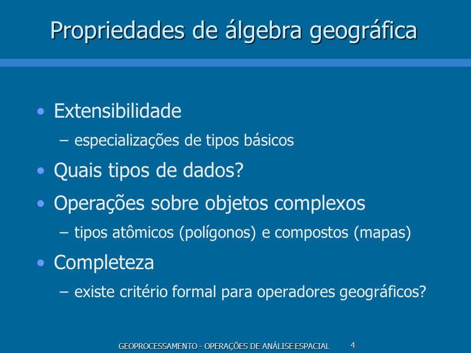 GEOPROCESSAMENTO - OPERAÇÕES DE ANÁLISE ESPACIAL 4 Propriedades de álgebra geográfica Extensibilidade –especializações de tipos básicos Quais tipos de