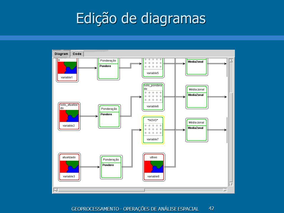 GEOPROCESSAMENTO - OPERAÇÕES DE ANÁLISE ESPACIAL 42 Edição de diagramas