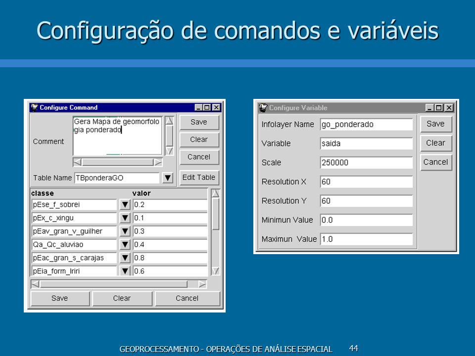 GEOPROCESSAMENTO - OPERAÇÕES DE ANÁLISE ESPACIAL 44 Configuração de comandos e variáveis