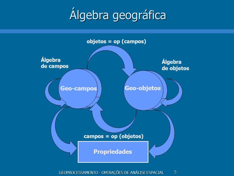 GEOPROCESSAMENTO - OPERAÇÕES DE ANÁLISE ESPACIAL 5 Álgebra geográfica Geo-camposGeo-objetos Álgebra de campos Álgebra de objetos objetos = op (campos)