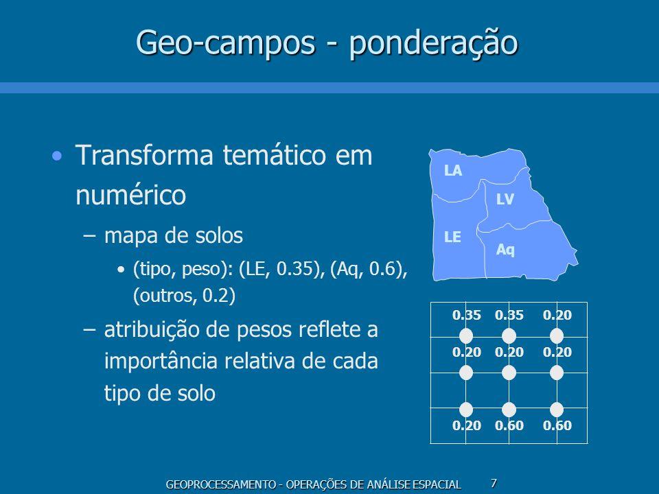 GEOPROCESSAMENTO - OPERAÇÕES DE ANÁLISE ESPACIAL 7 Geo-campos - ponderação Transforma temático em numérico –mapa de solos (tipo, peso): (LE, 0.35), (A