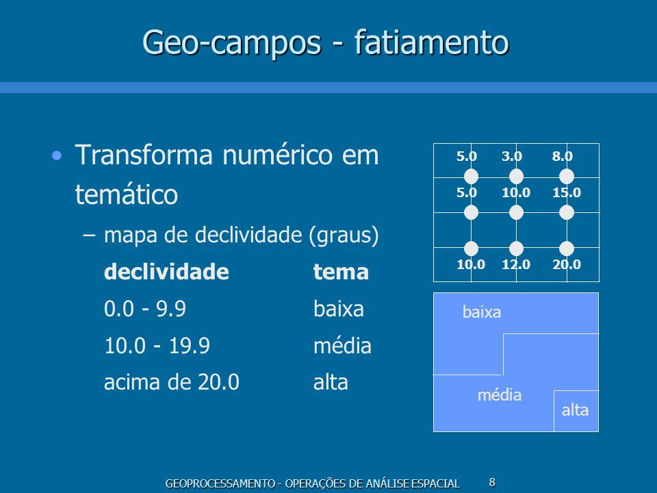 GEOPROCESSAMENTO - OPERAÇÕES DE ANÁLISE ESPACIAL 8 Geo-campos - fatiamento Transforma numérico em temático –mapa de declividade (graus) declividadetem