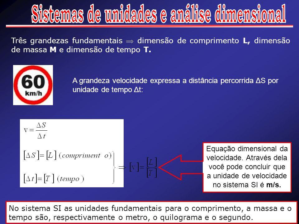 Três grandezas fundamentais dimensão de comprimento L, dimensão de massa M e dimensão de tempo T. Equação dimensional da velocidade. Através dela você