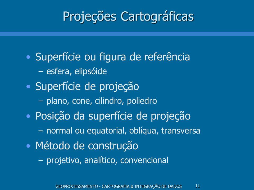 GEOPROCESSAMENTO - CARTOGRAFIA & INTEGRAÇÃO DE DADOS 11 Projeções Cartográficas Superfície ou figura de referência –esfera, elipsóide Superfície de pr
