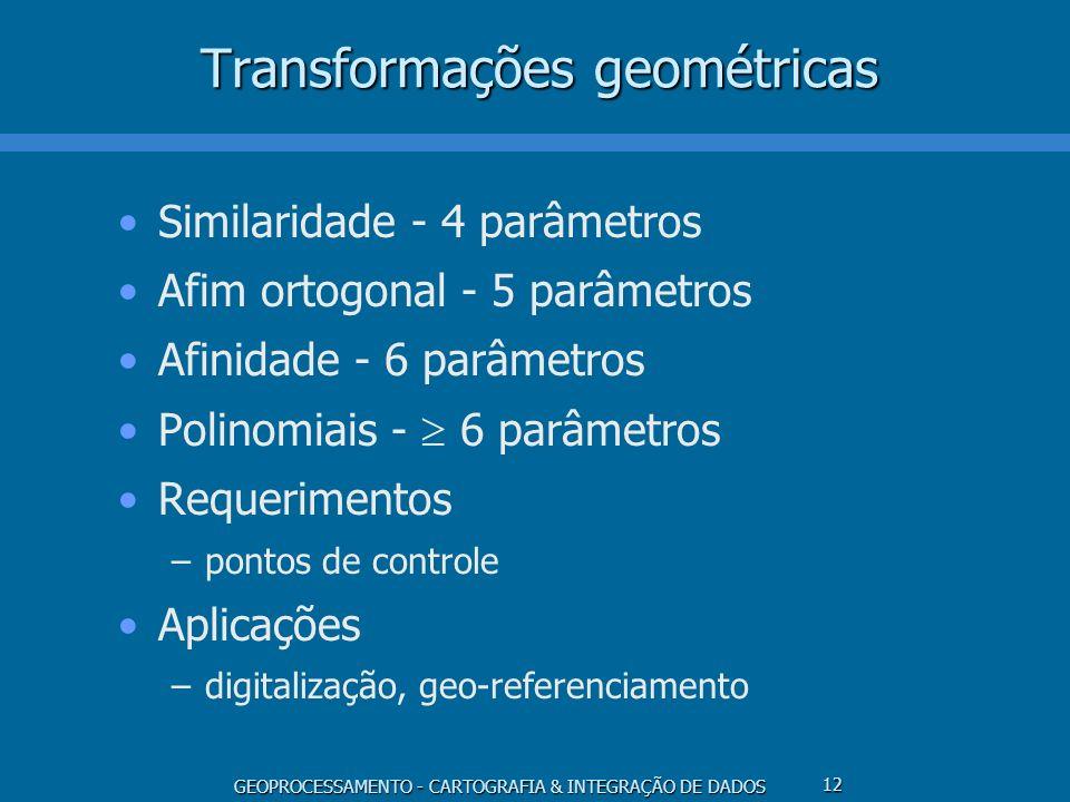 GEOPROCESSAMENTO - CARTOGRAFIA & INTEGRAÇÃO DE DADOS 12 Transformações geométricas Similaridade - 4 parâmetros Afim ortogonal - 5 parâmetros Afinidade