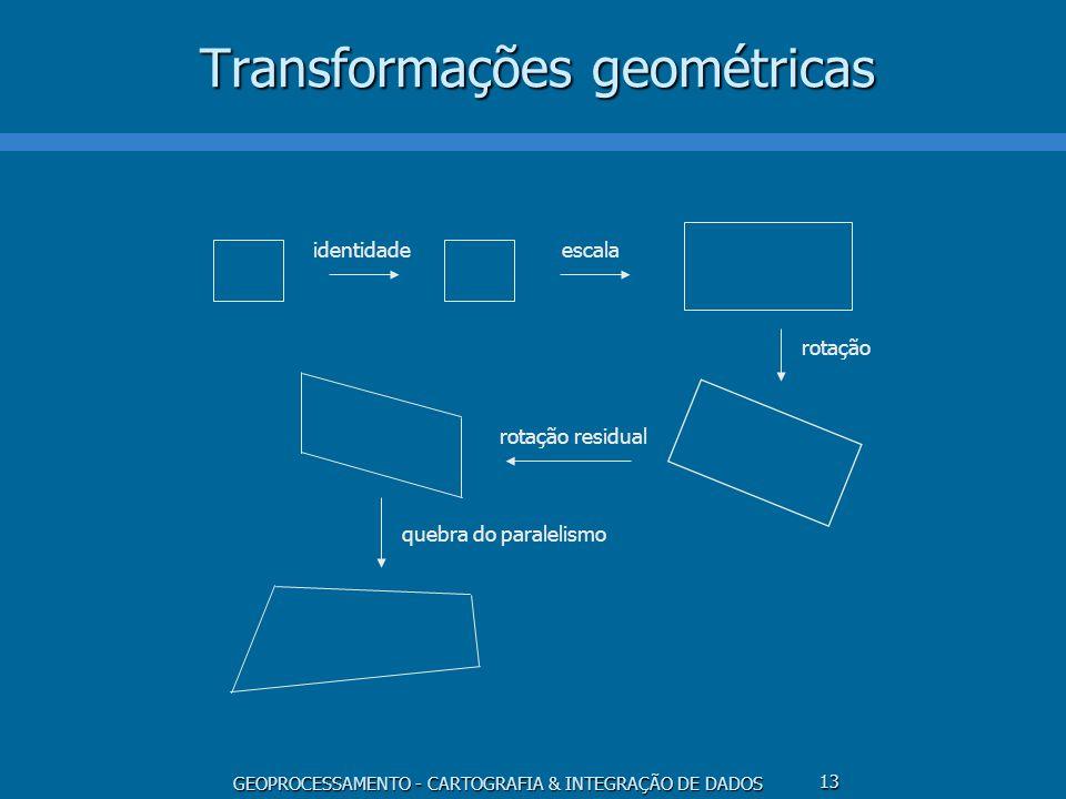 GEOPROCESSAMENTO - CARTOGRAFIA & INTEGRAÇÃO DE DADOS 13 Transformações geométricas identidadeescala rotação rotação residual quebra do paralelismo