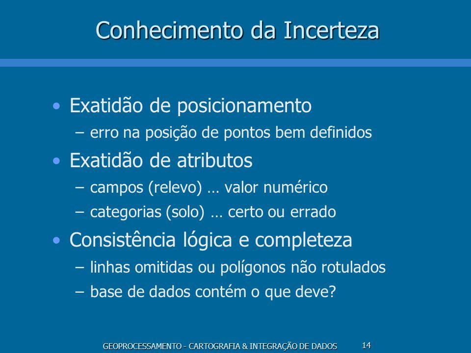 GEOPROCESSAMENTO - CARTOGRAFIA & INTEGRAÇÃO DE DADOS 14 Conhecimento da Incerteza Exatidão de posicionamento –erro na posição de pontos bem definidos