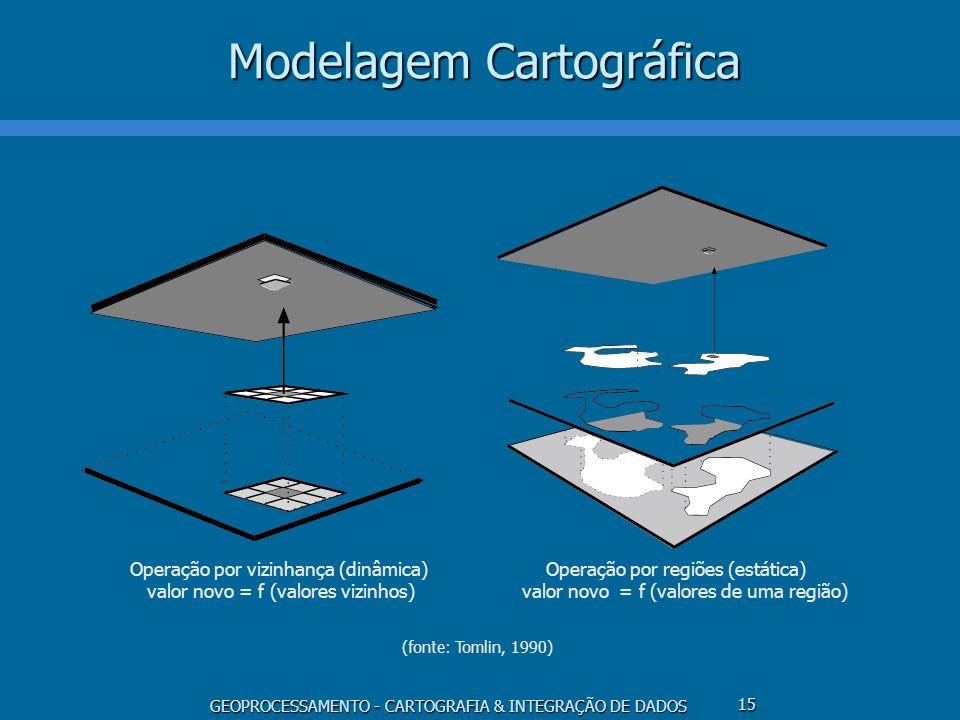 GEOPROCESSAMENTO - CARTOGRAFIA & INTEGRAÇÃO DE DADOS 15 Modelagem Cartográfica (fonte: Tomlin, 1990) Operação por vizinhança (dinâmica) valor novo = f