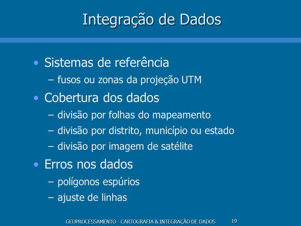GEOPROCESSAMENTO - CARTOGRAFIA & INTEGRAÇÃO DE DADOS 19 Integração de Dados Sistemas de referência –fusos ou zonas da projeção UTM Cobertura dos dados