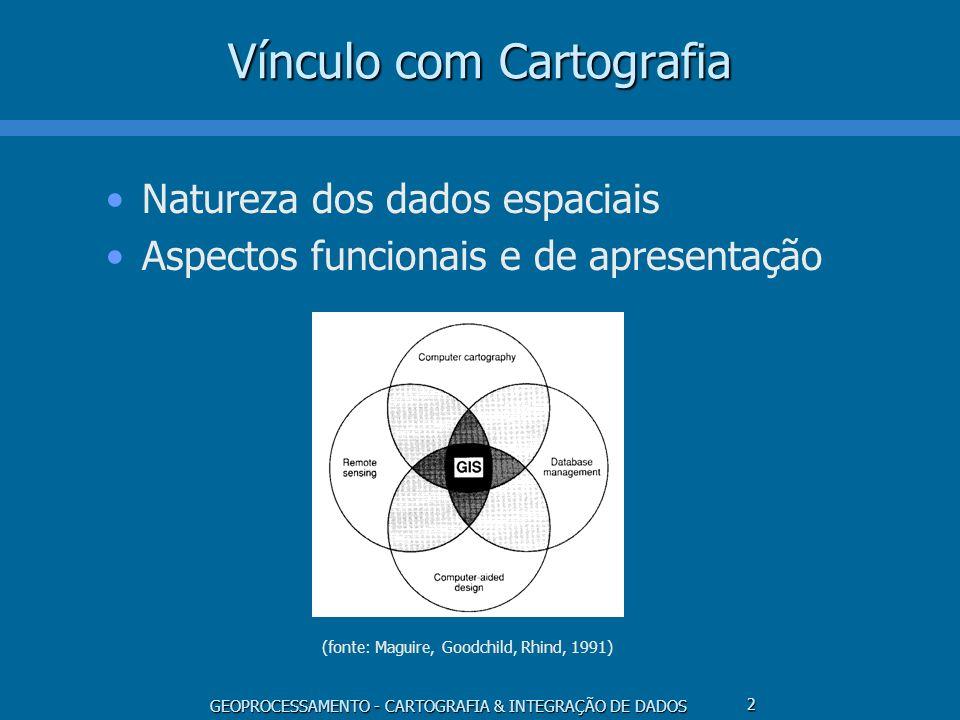 GEOPROCESSAMENTO - CARTOGRAFIA & INTEGRAÇÃO DE DADOS 2 Vínculo com Cartografia Natureza dos dados espaciais Aspectos funcionais e de apresentação (fon