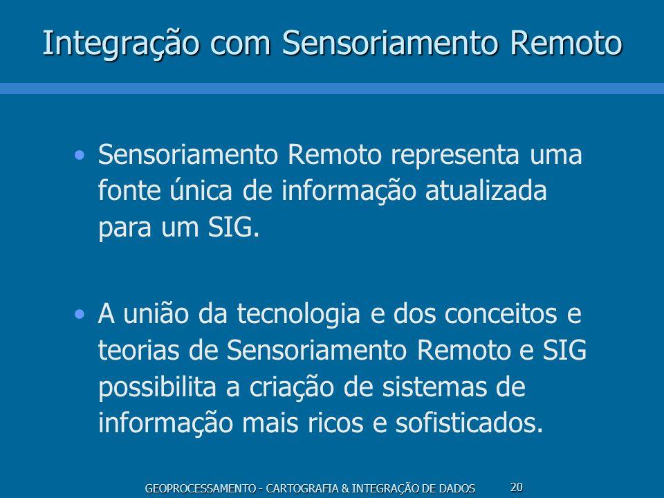 GEOPROCESSAMENTO - CARTOGRAFIA & INTEGRAÇÃO DE DADOS 20 Integração com Sensoriamento Remoto Sensoriamento Remoto representa uma fonte única de informa