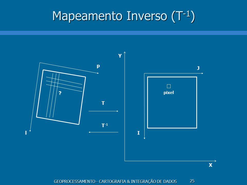 GEOPROCESSAMENTO - CARTOGRAFIA & INTEGRAÇÃO DE DADOS 25 Mapeamento Inverso (T -1 ) l p T T -1 ? X Y I J pixel