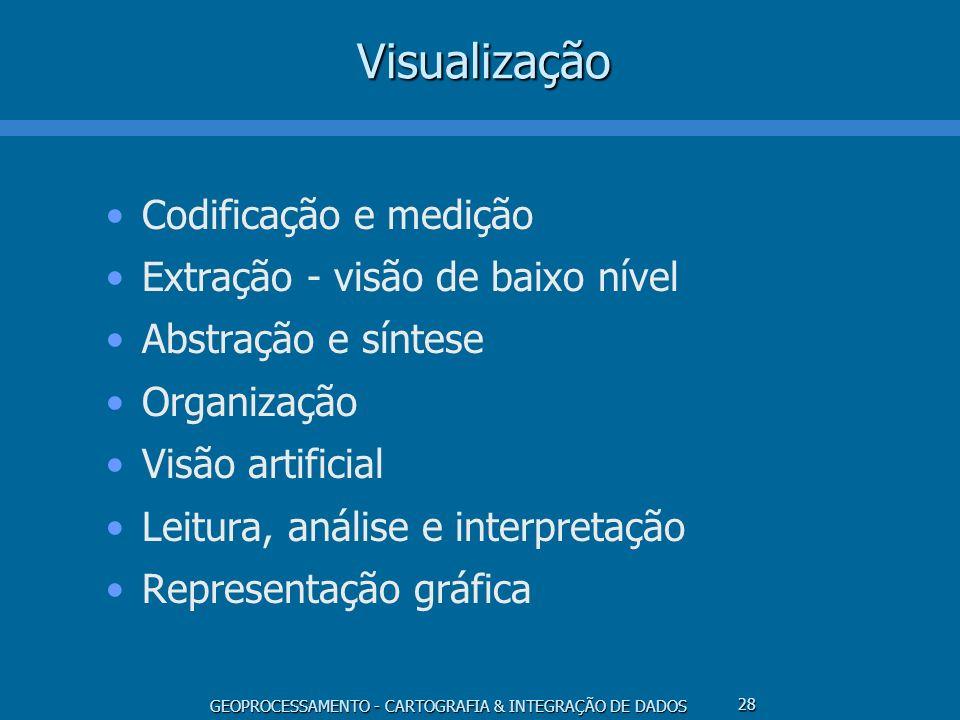 GEOPROCESSAMENTO - CARTOGRAFIA & INTEGRAÇÃO DE DADOS 28Visualização Codificação e medição Extração - visão de baixo nível Abstração e síntese Organiza