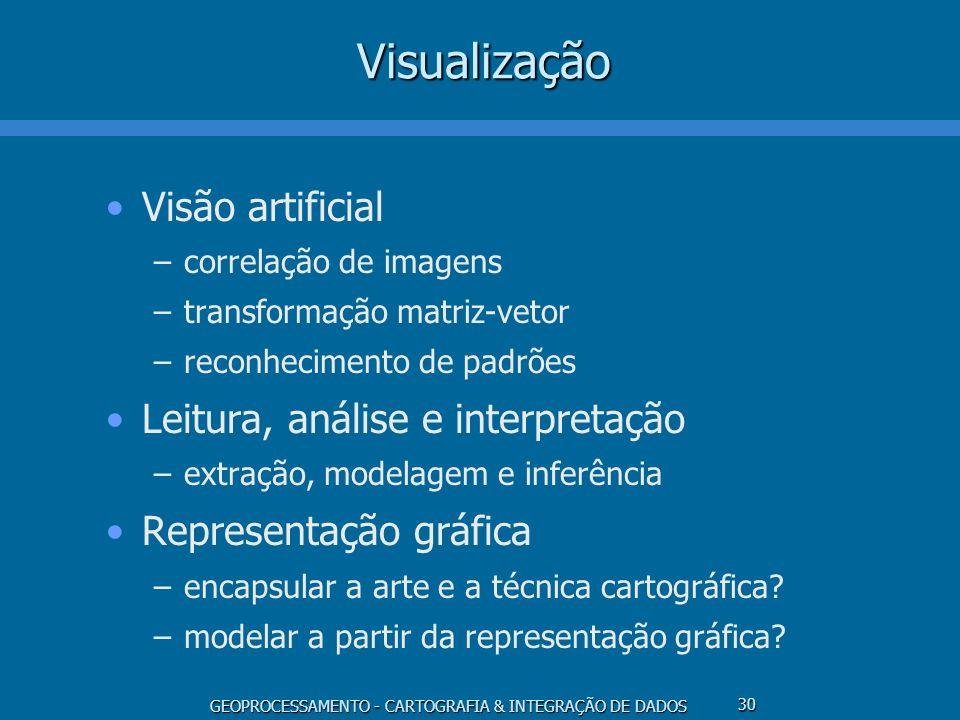 GEOPROCESSAMENTO - CARTOGRAFIA & INTEGRAÇÃO DE DADOS 30Visualização Visão artificial –correlação de imagens –transformação matriz-vetor –reconheciment