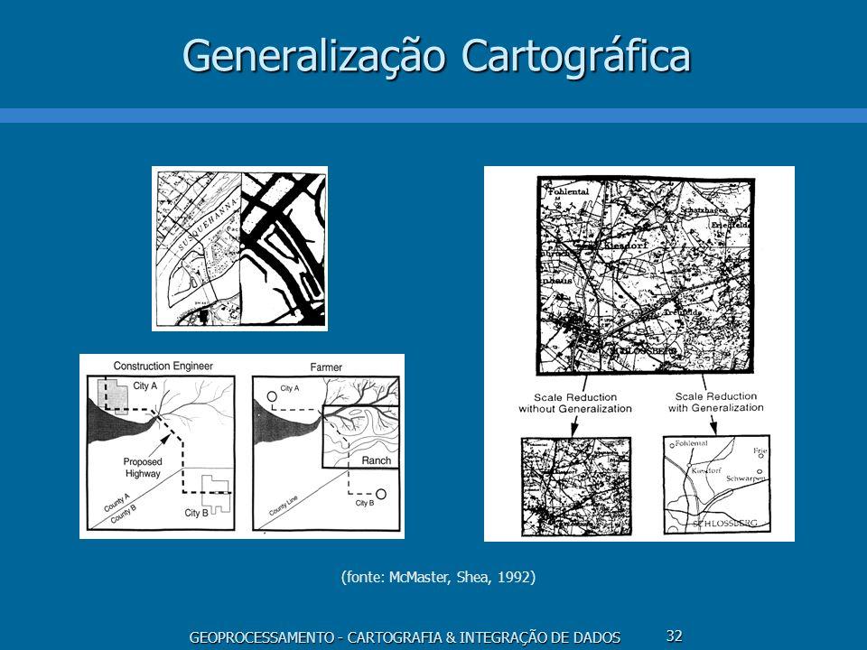 GEOPROCESSAMENTO - CARTOGRAFIA & INTEGRAÇÃO DE DADOS 32 Generalização Cartográfica (fonte: McMaster, Shea, 1992)