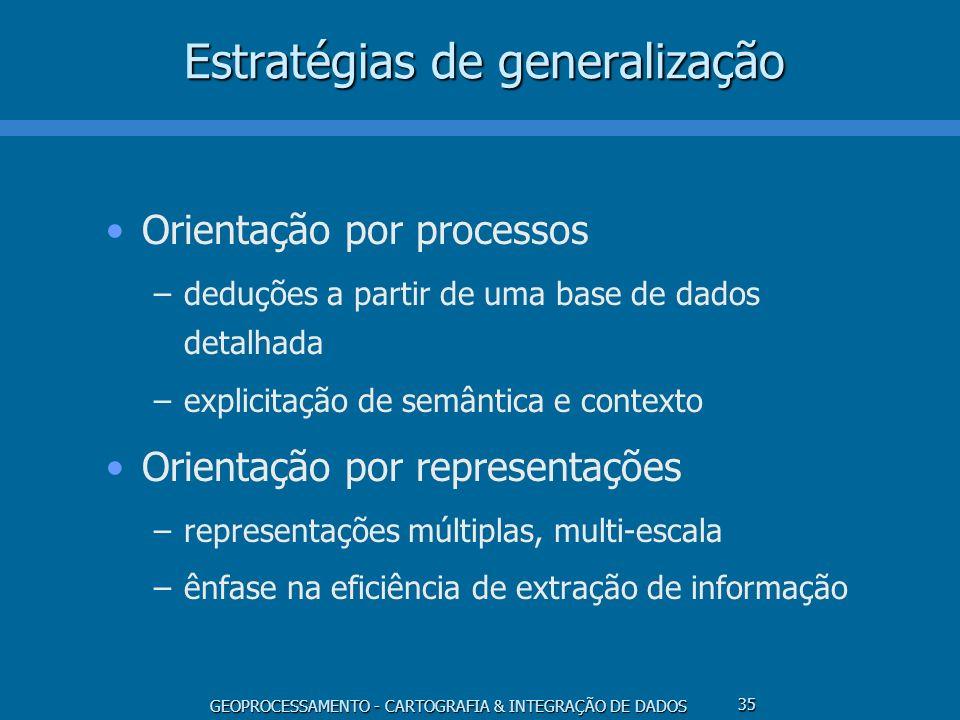 GEOPROCESSAMENTO - CARTOGRAFIA & INTEGRAÇÃO DE DADOS 35 Estratégias de generalização Orientação por processos –deduções a partir de uma base de dados