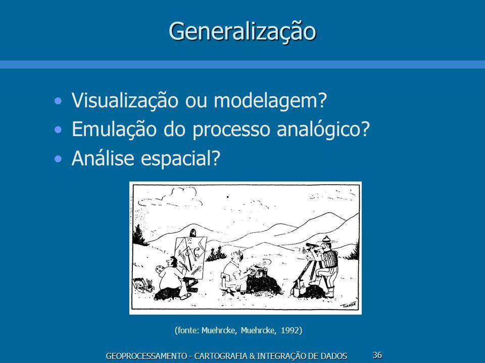 GEOPROCESSAMENTO - CARTOGRAFIA & INTEGRAÇÃO DE DADOS 36Generalização Visualização ou modelagem? Emulação do processo analógico? Análise espacial? (fon