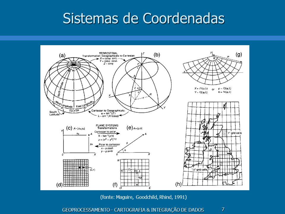GEOPROCESSAMENTO - CARTOGRAFIA & INTEGRAÇÃO DE DADOS 8 Sistemas de Coordenadas Coordenadas geodésicas (geográficas?) –figura de referência: esfera ou elipsóide Coordenadas geocêntricas terrestres X = R.cos cos = arcsen (Z/R) Y = R.cos.sen = arctan (Y/X) Z = R.sen (assumindo o modelo esférico)