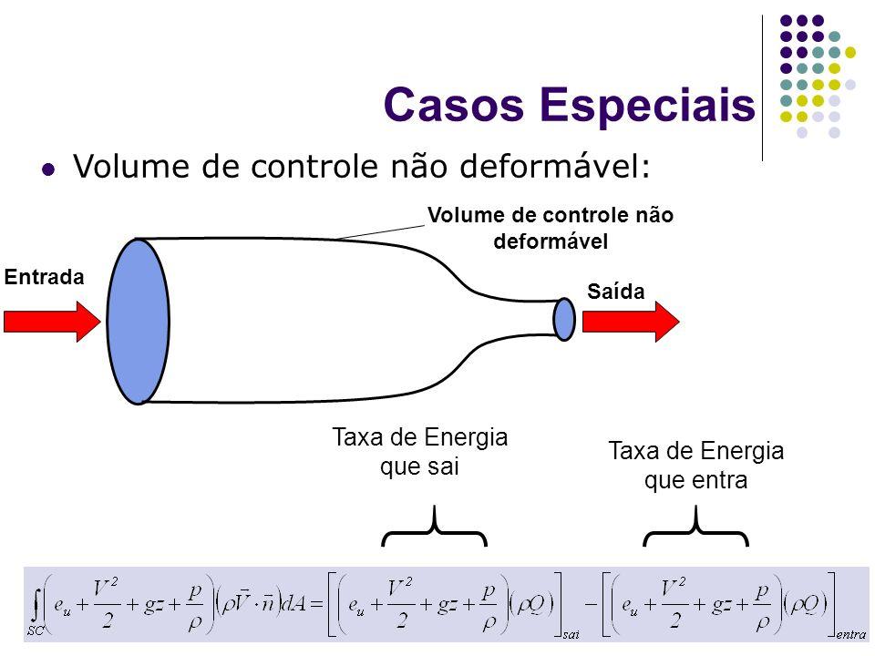 Casos Especiais Volume de controle não deformável: Entrada Saída Volume de controle não deformável Taxa de Energia que sai Taxa de Energia que entra