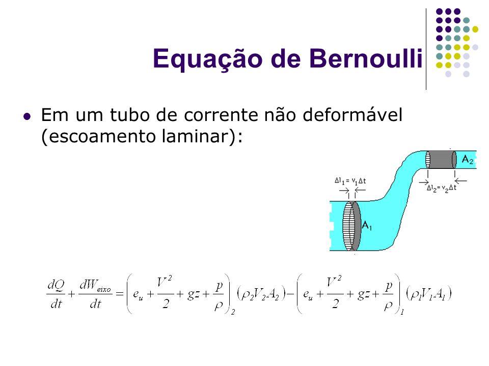 Equação de Bernoulli Em um tubo de corrente não deformável (escoamento laminar):