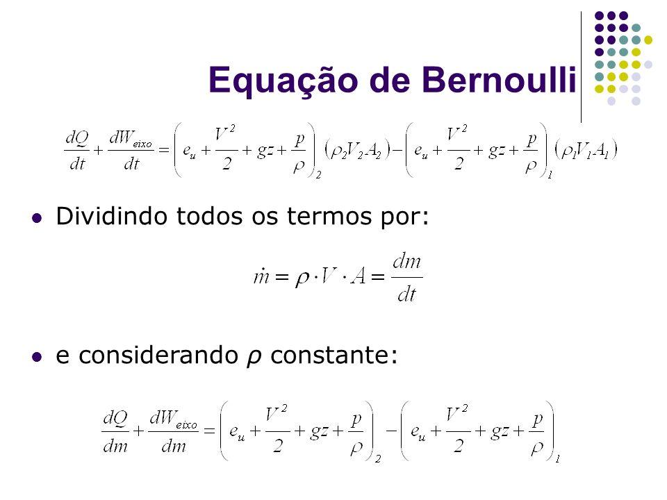 Equação de Bernoulli Dividindo todos os termos por: e considerando ρ constante: