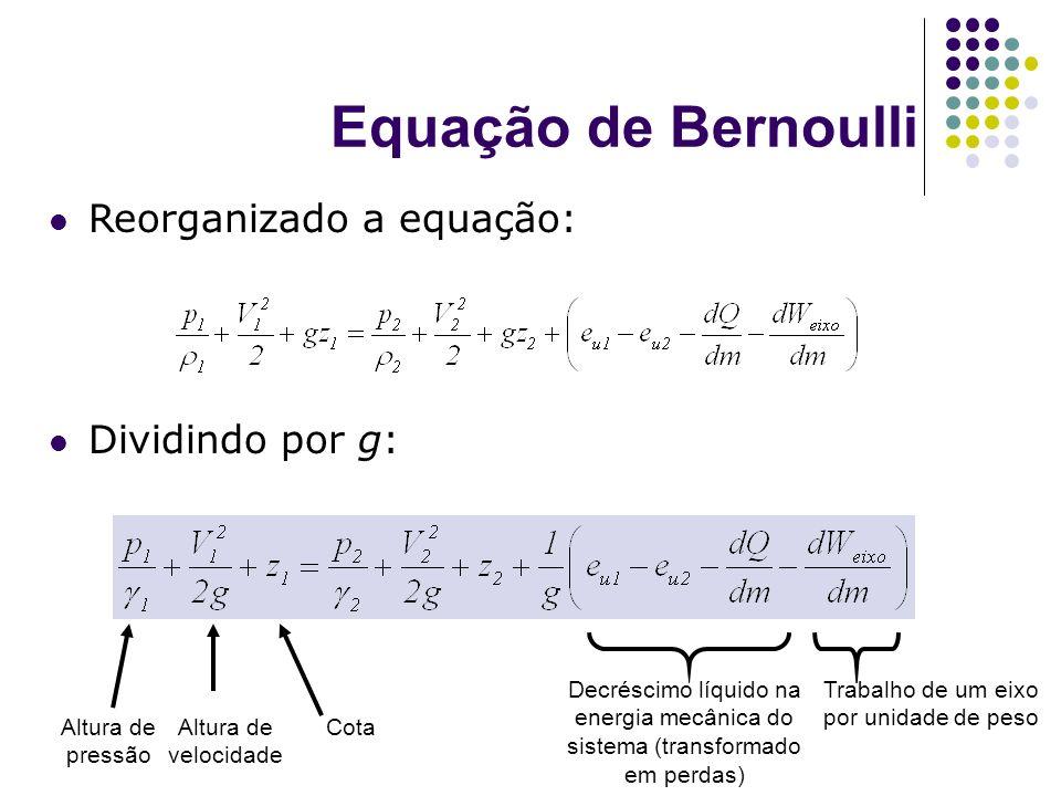 Equação de Bernoulli Reorganizado a equação: Dividindo por g: Altura de pressão Altura de velocidade Cota Decréscimo líquido na energia mecânica do si