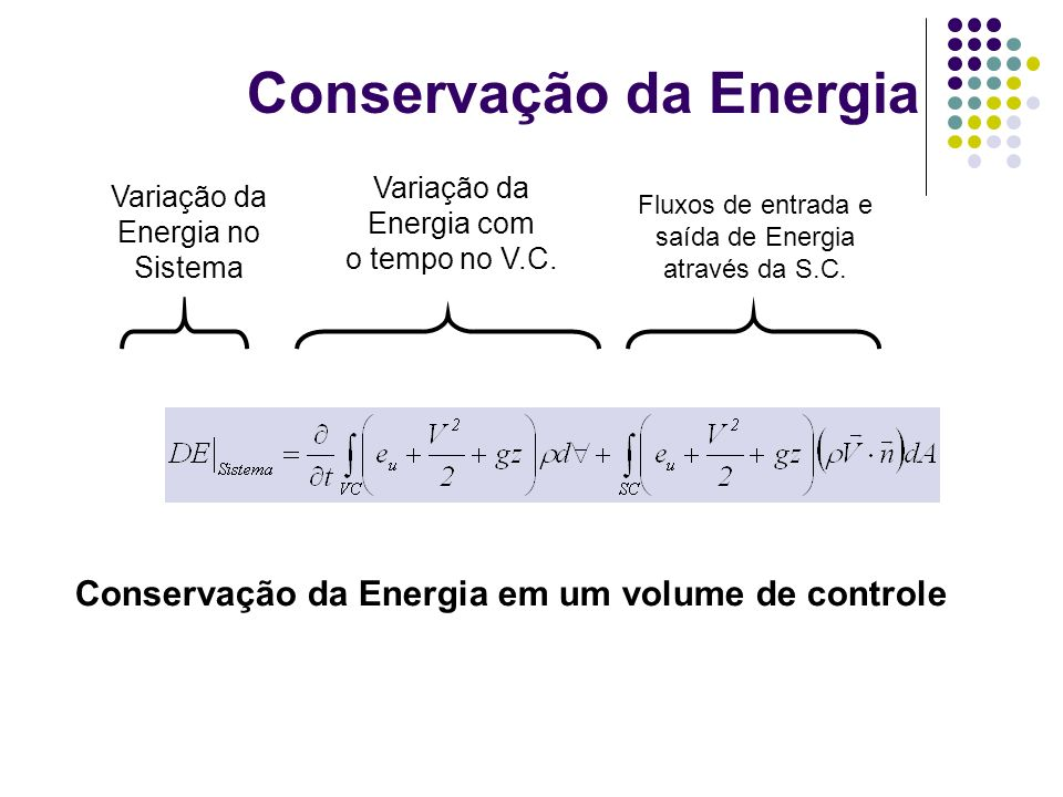 Conservação da Energia Conservação da Energia em um volume de controle Variação da Energia com o tempo no V.C. Fluxos de entrada e saída de Energia at