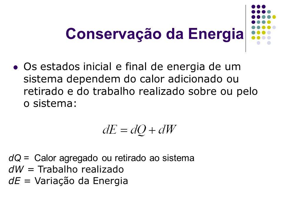 Conservação da Energia Os estados inicial e final de energia de um sistema dependem do calor adicionado ou retirado e do trabalho realizado sobre ou p